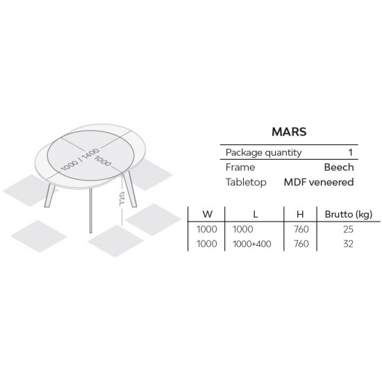 Round table Mars image